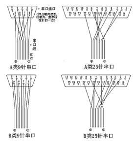 电脑主板串口并口线改造DIY - haizhao328 - 降海
