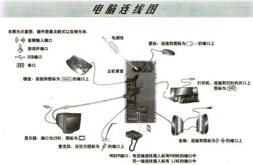 主板电源线接法图解24图片