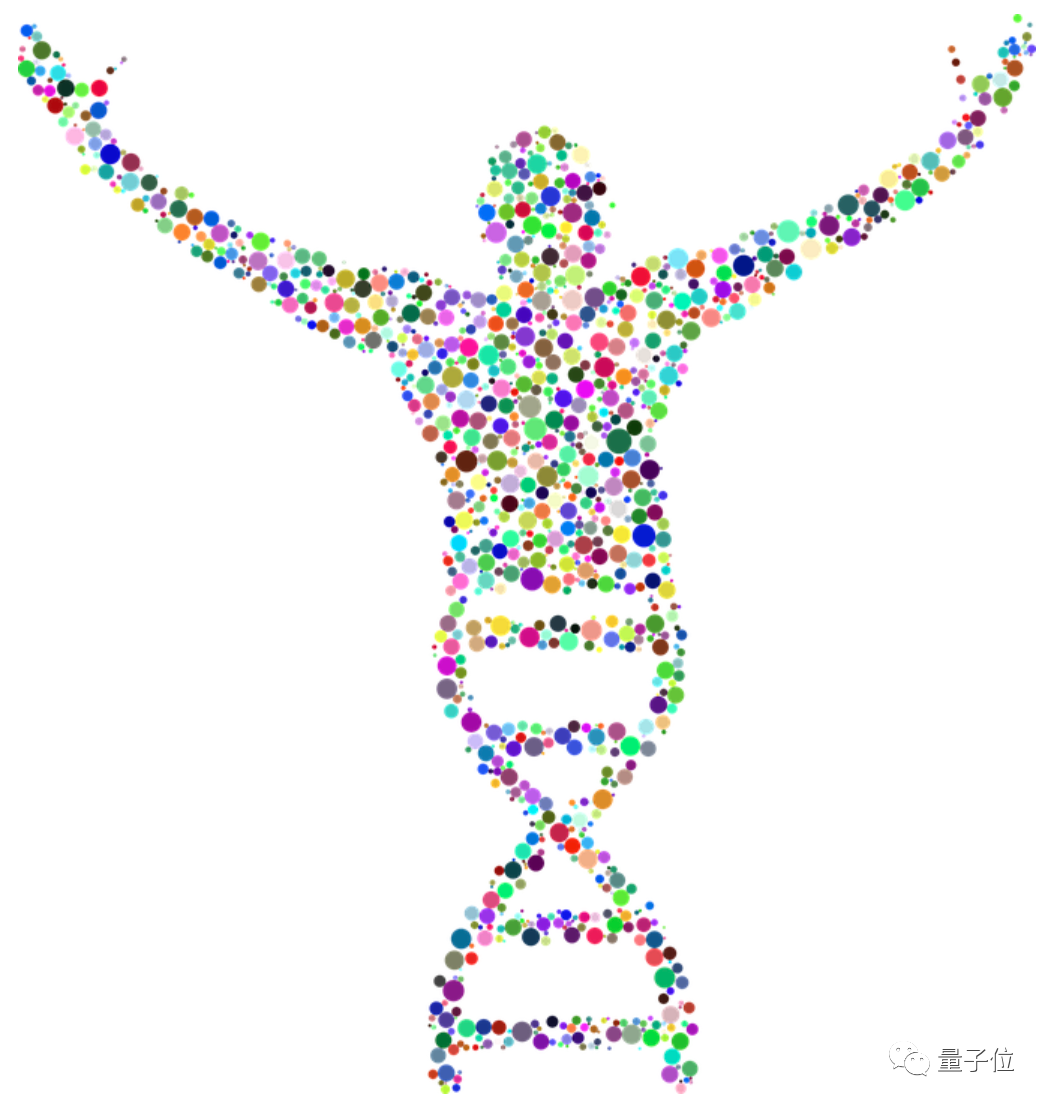 将整本《绿野仙踪》存入纳米级DNA中,高效准确,读取无压力_创事记