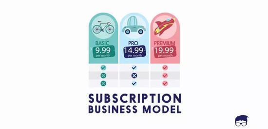订阅会员制的三种模式:增值服务型 门票型 生态体系型