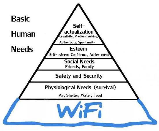 毫无疑问,一个参加工作的人几乎可以获得每一个层级的马斯洛需求| whatsappforwards.com