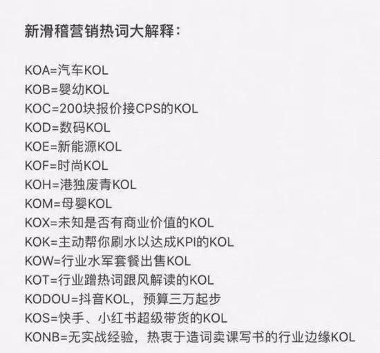 营销热词大解释 图源/微博