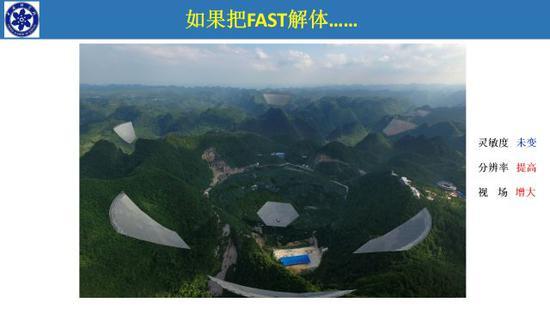 武向平院士:中国天眼FAST最终将被世界巨眼所代