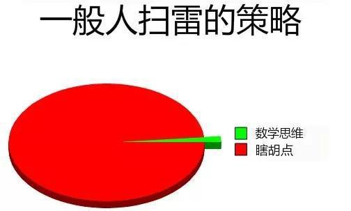 被世界遗忘的扫雷游戏,只有中国人还在沉迷