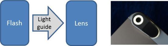 指尖手机显微镜头 800倍放大带你领略微观世界