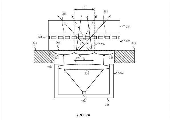 为iPhone做准备:专利显示苹果手握大量屏下指纹