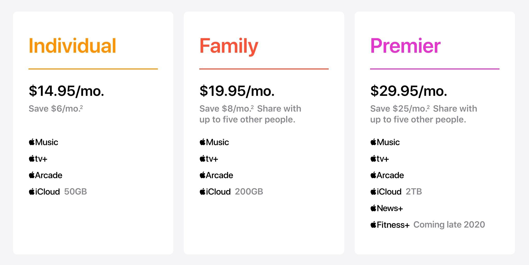 Spotify批评苹果Apple One:偏袒自家服务还抢走别人的用户