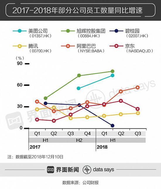 全球裁员潮来袭?中国房企、互联网和国外车企压力大 证券配资
