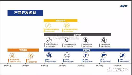 争议贺建奎:南科大系的资本运作图谱 证券资讯