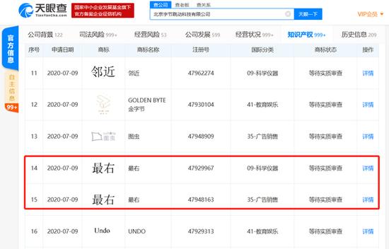 """北京字节跳动科技有限公司申请多个名称为""""最右""""商标"""