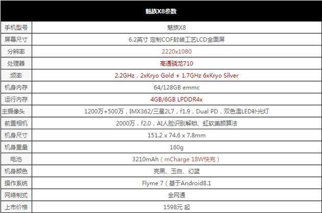 骁龙710+定制刘海屏 魅族X8手机详细评测 股票配资