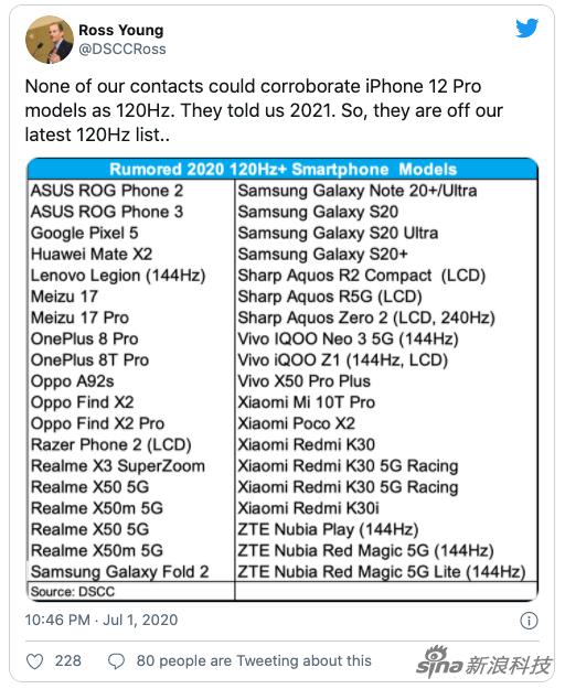 分析师:今年iPhone 12不会有高刷屏 因为LTPO还没搞