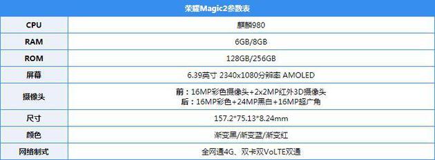荣耀Magic2评测-麒麟980狂飙,竟藏着智慧生命体 股票行情