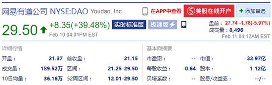 网易有道美股盘前跌超6% 昨日收涨近40%