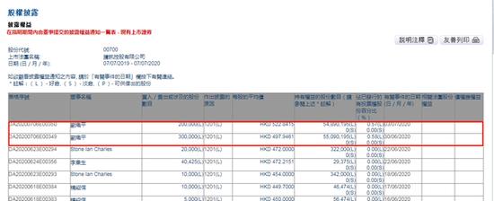 腾讯刘炽平6月30日和7月3日减持50万股腾讯股票