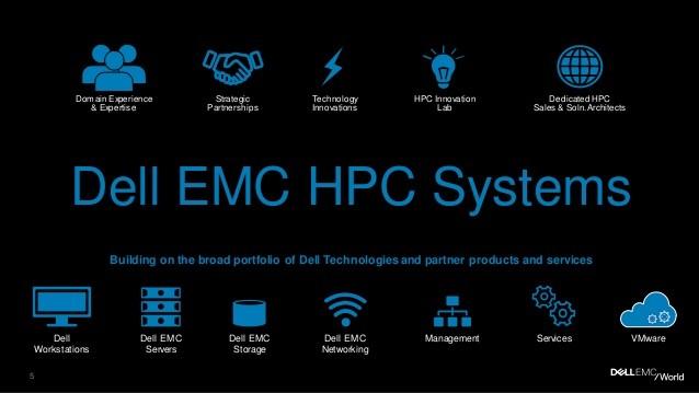 戴尔易安信推HPC解决方案 加速AI开发 证券资讯