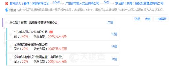 刘强东的棋局:与内衣公司合作玩转私募 老婆投出IPO_1 证券配资